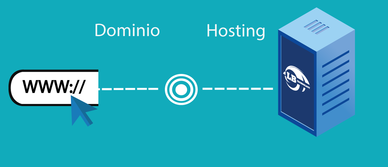Hosting Dominio | LB Technology